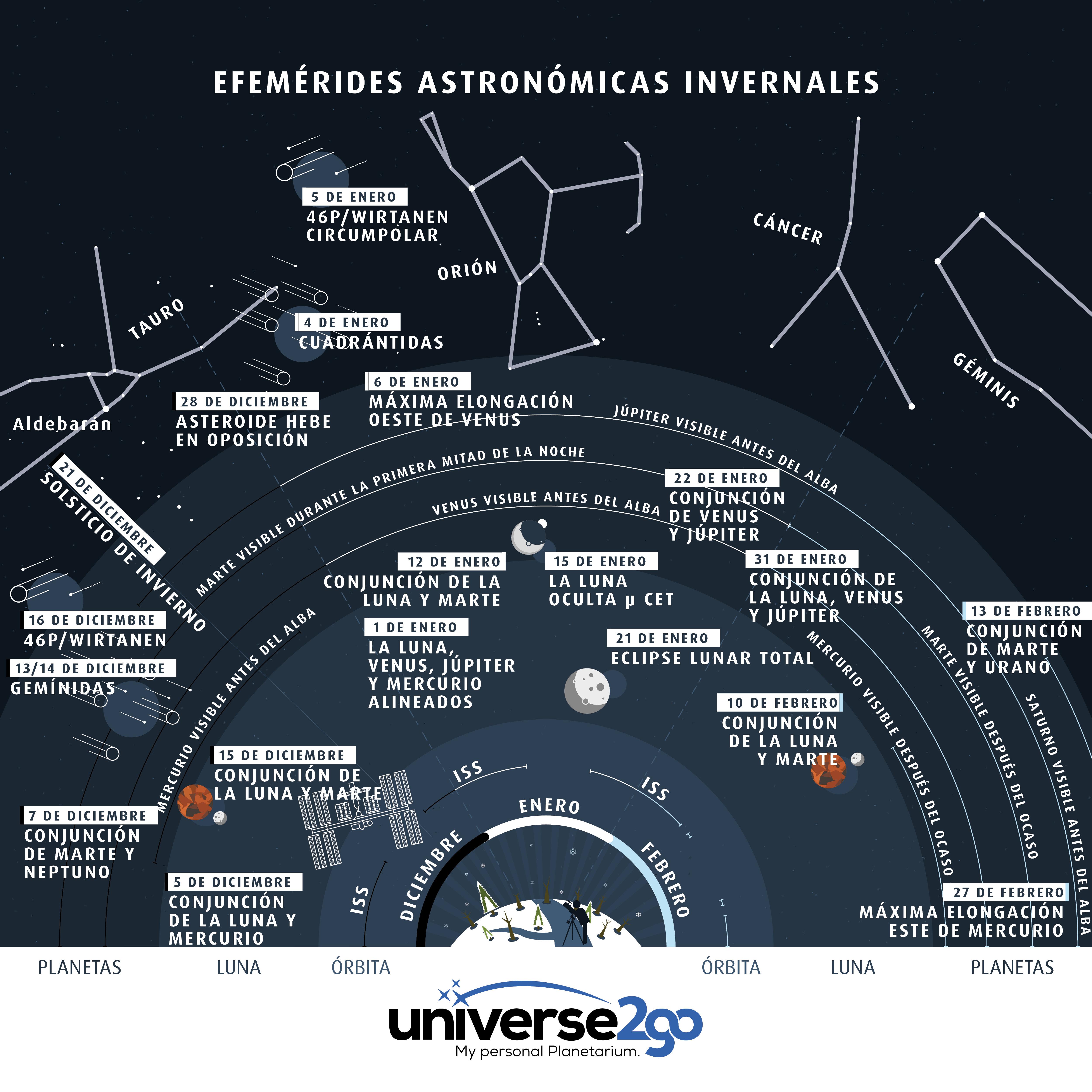 infografia-invierno-2019
